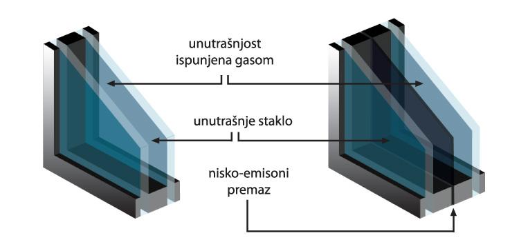 Termo-izolaciono-staklo (1)